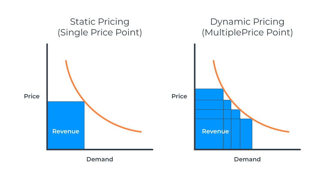 4-pricing-strategies-every-e-commerce-business-need-to-work-with-02