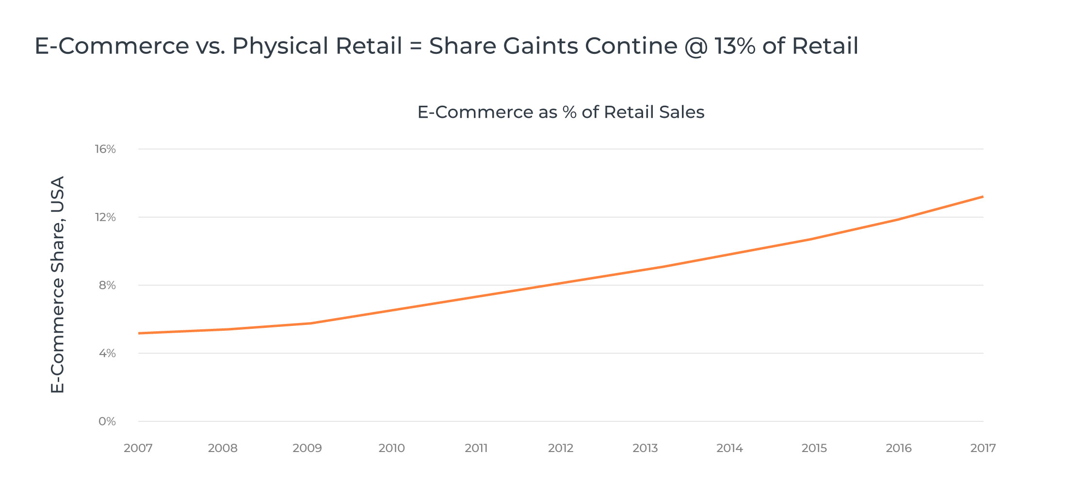 ecommerce-trends-for-digital-marketing-in-2019-01