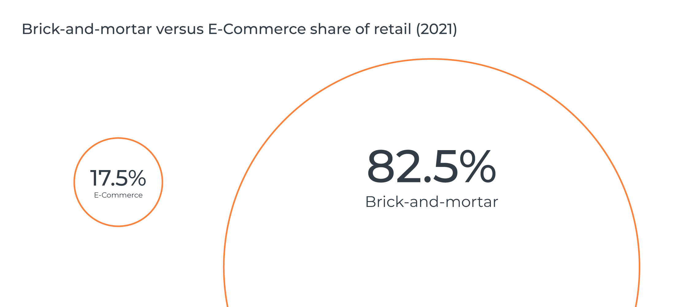 ecommerce-trends-for-digital-marketing-in-2019-03