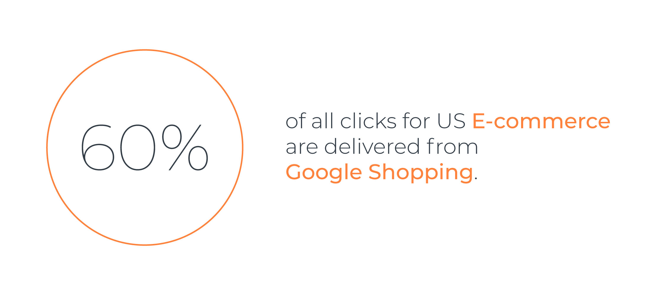 benefits-of-google-shopping-ads-for-e-commerce-stat