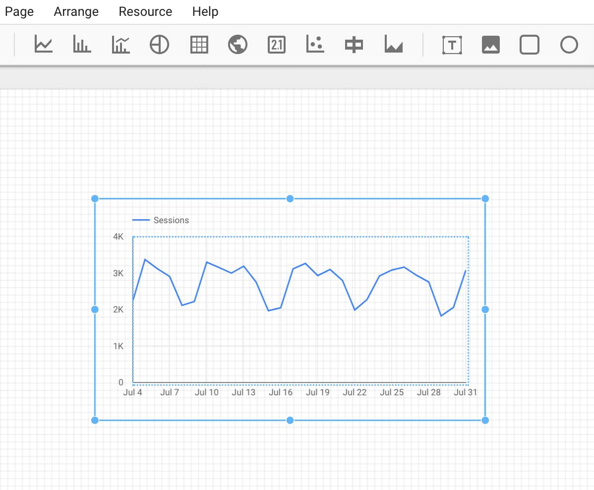 google-data-studio-graph